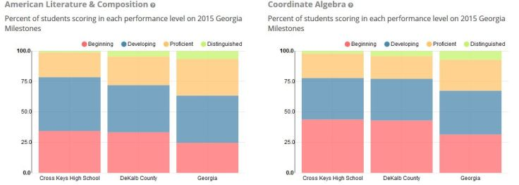 cross-keys-algebra-and-lit-scores-2015